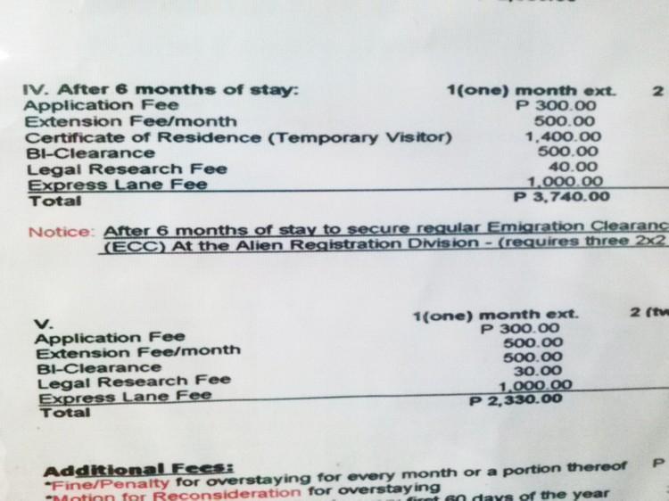 BI Philippines Fees - 2013 (1)