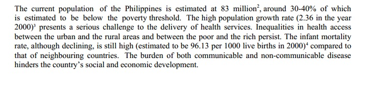 Philippines Poverty Rate